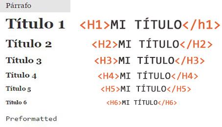 """Equivalencias de títulos y subtítulos con etiquetas """"h"""""""